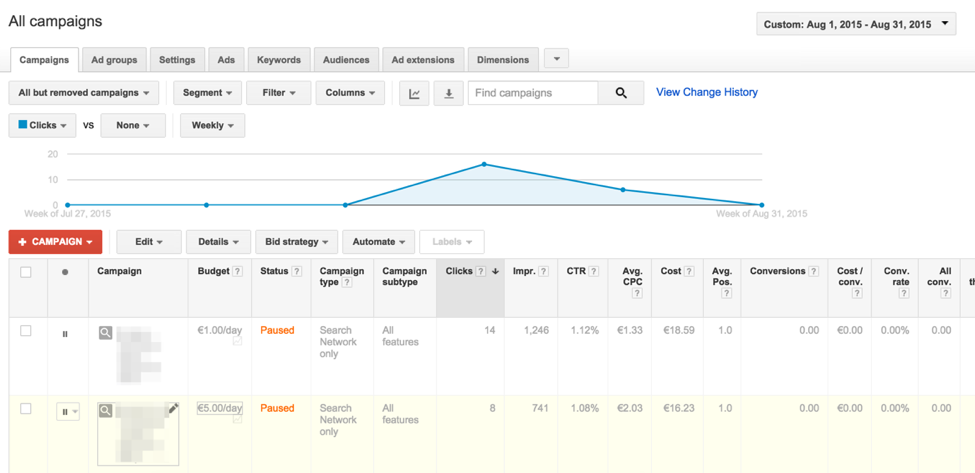Suchmaschinen Marketing Google Adwords Dashboard